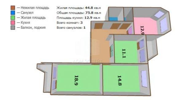 П 44 балкон площадь.