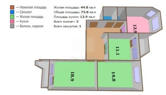 Москва, 3-х комнатная квартира, 1-я вольская улица д.18к1, 7.