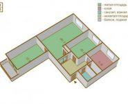 Продам квартиру в москве улица тёплый стан 14/2 площадью 58..