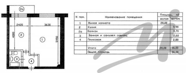 Предлагается однокомнатная квартира по адресу ростокинская у.